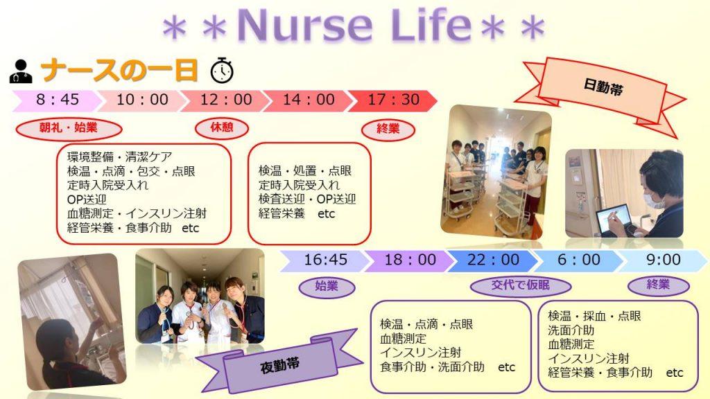 nurse-life%e2%91%a0