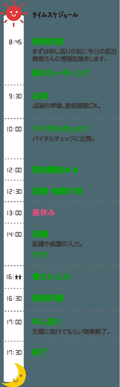 タイムスケジュール1